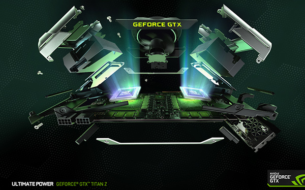 GeForce GTX TITAN Z – Exploded View